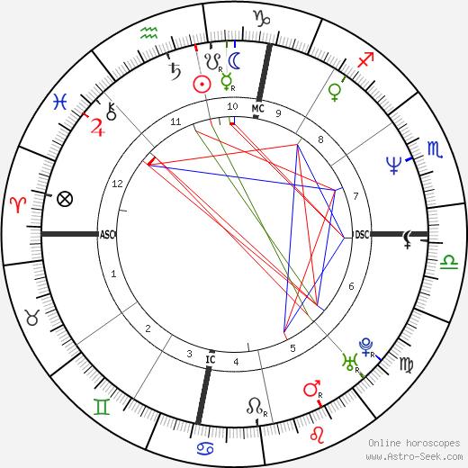 Gerry Lehane birth chart, Gerry Lehane astro natal horoscope, astrology