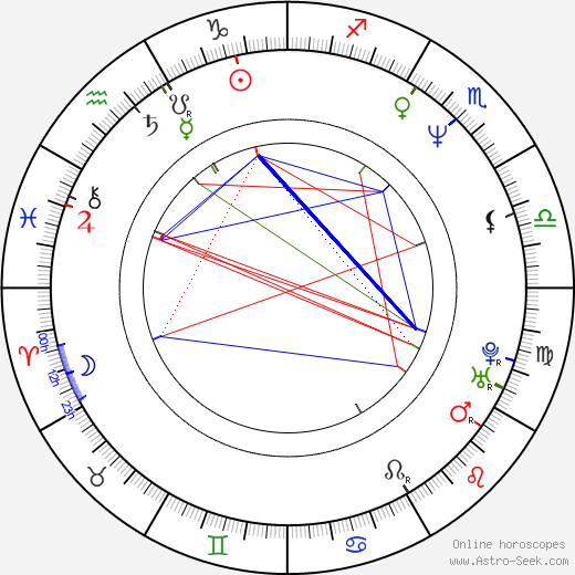 Jerome Young birth chart, Jerome Young astro natal horoscope, astrology