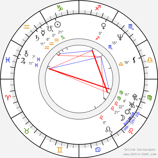 Jiří Valšuba birth chart, biography, wikipedia 2018, 2019