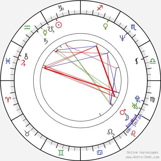 Jiří Valšuba astro natal birth chart, Jiří Valšuba horoscope, astrology