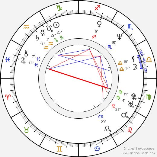 Kathy Evison birth chart, biography, wikipedia 2020, 2021