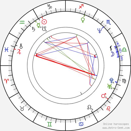 Kathy Evison birth chart, Kathy Evison astro natal horoscope, astrology