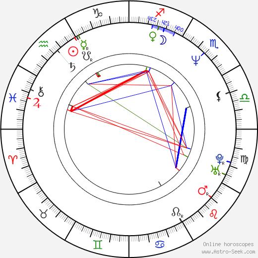 Massimiliano Tortora birth chart, Massimiliano Tortora astro natal horoscope, astrology