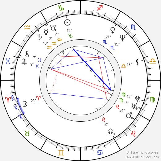 Merrilyn Gann birth chart, biography, wikipedia 2020, 2021