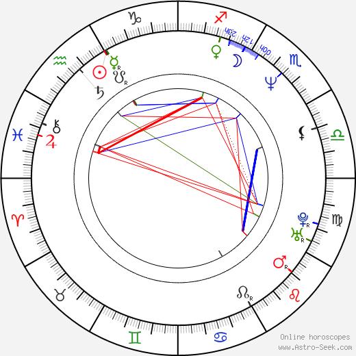 Michael P. Flannigan birth chart, Michael P. Flannigan astro natal horoscope, astrology