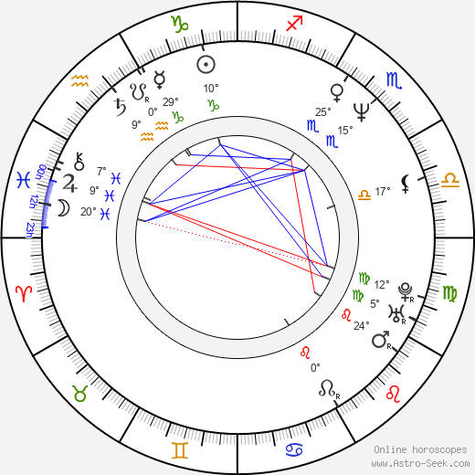 Milo Auckerman birth chart, biography, wikipedia 2019, 2020