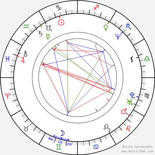 Nellee Hooper birth chart, Nellee Hooper astro natal horoscope, astrology