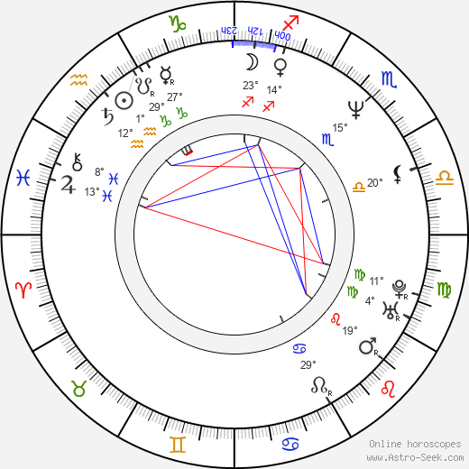 Nicola Duffett birth chart, biography, wikipedia 2018, 2019