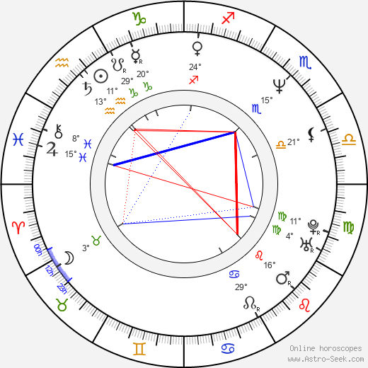Réal Andrews birth chart, biography, wikipedia 2020, 2021
