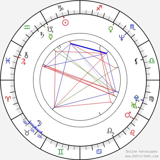 Rocky Kelly tema natale, oroscopo, Rocky Kelly oroscopi gratuiti, astrologia