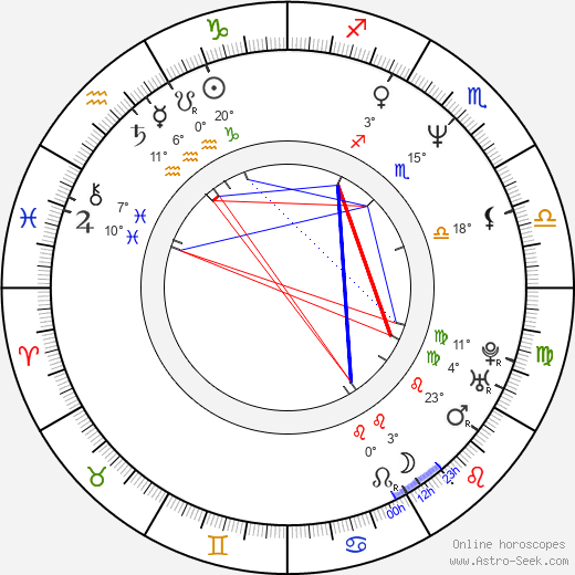 Ross W. Clarkson birth chart, biography, wikipedia 2018, 2019