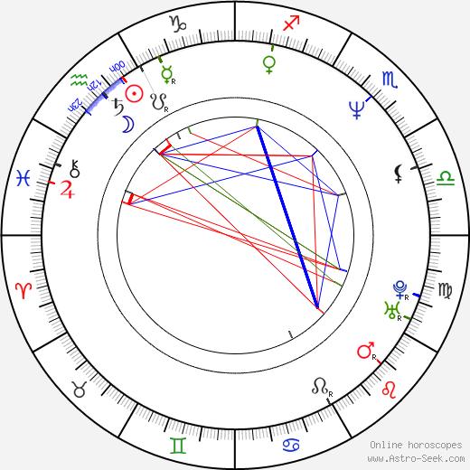 Siu-Ho Chin birth chart, Siu-Ho Chin astro natal horoscope, astrology