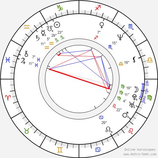 Steven Soderbergh birth chart, biography, wikipedia 2019, 2020