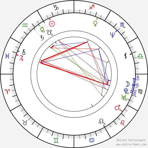 Steven Soderbergh astro natal birth chart, Steven Soderbergh horoscope, astrology