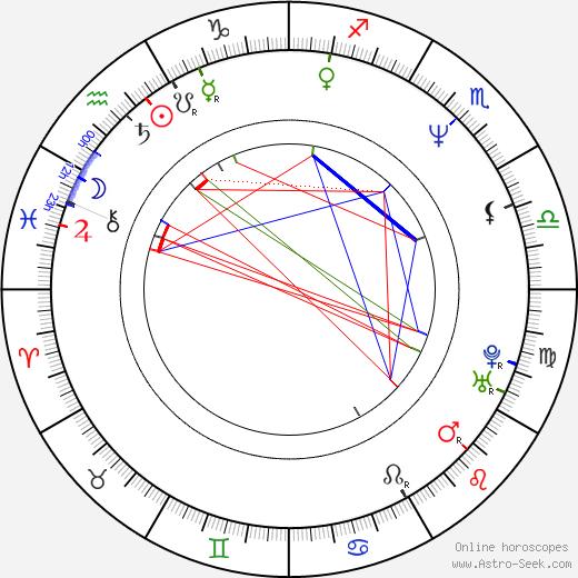 Sven Poser день рождения гороскоп, Sven Poser Натальная карта онлайн