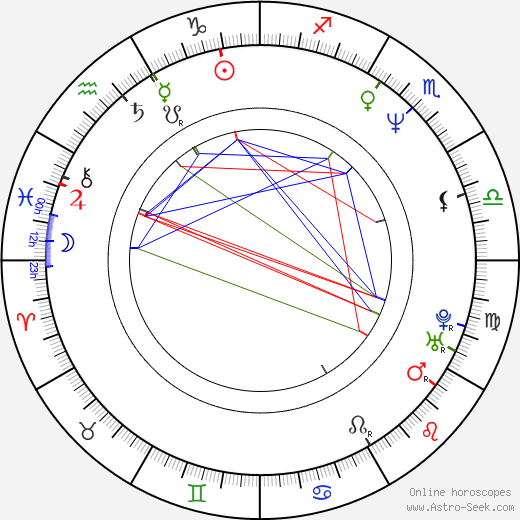 T. A. Williams astro natal birth chart, T. A. Williams horoscope, astrology