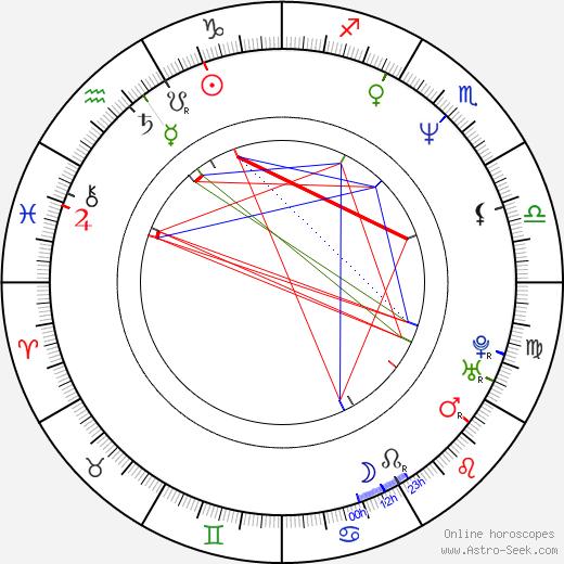 Tamsin Olivier день рождения гороскоп, Tamsin Olivier Натальная карта онлайн