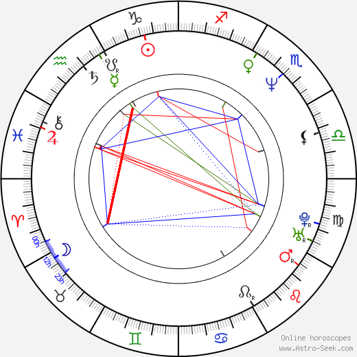 Till Lindemann tema natale, oroscopo, Till Lindemann oroscopi gratuiti, astrologia