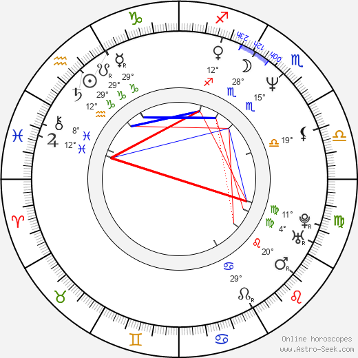 Tomáš Zelenka birth chart, biography, wikipedia 2019, 2020