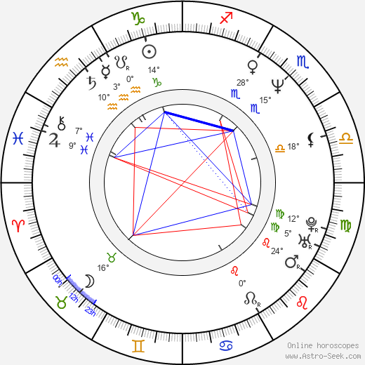 Wen Jiang birth chart, biography, wikipedia 2019, 2020
