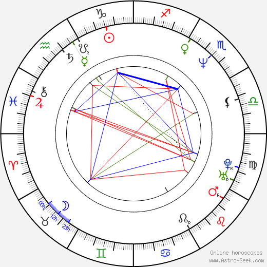 Wen Jiang birth chart, Wen Jiang astro natal horoscope, astrology