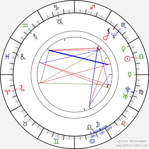 Anita Mui tema natale, oroscopo, Anita Mui oroscopi gratuiti, astrologia