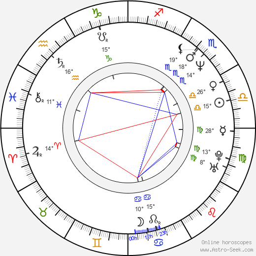 Anja Jaenicke birth chart, biography, wikipedia 2019, 2020