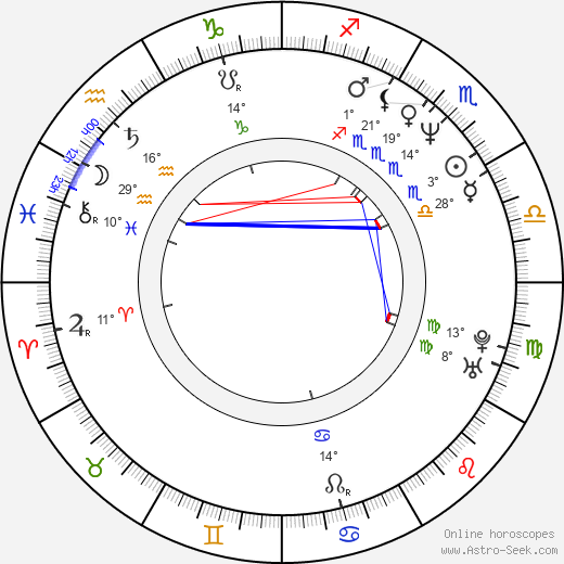 Bip Roberts birth chart, biography, wikipedia 2019, 2020