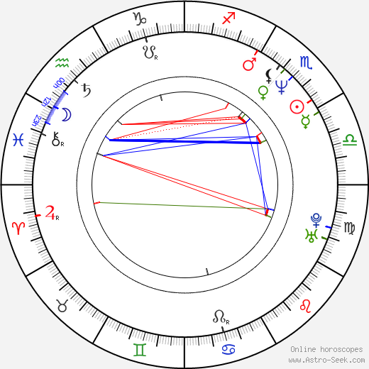 Bip Roberts astro natal birth chart, Bip Roberts horoscope, astrology