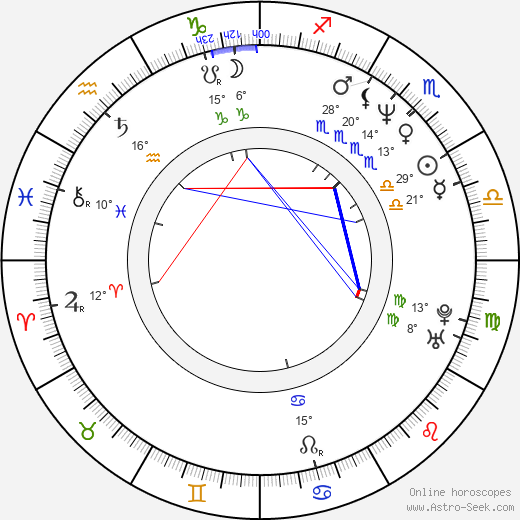 Chris Kentis birth chart, biography, wikipedia 2019, 2020
