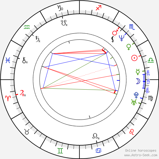 Danuta Borsuk tema natale, oroscopo, Danuta Borsuk oroscopi gratuiti, astrologia