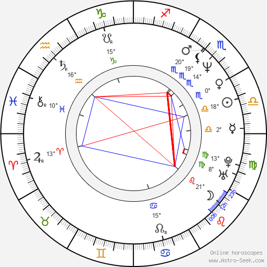 Dave Legeno birth chart, biography, wikipedia 2019, 2020