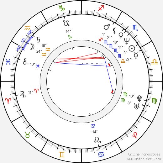 Deborah Moore birth chart, biography, wikipedia 2020, 2021