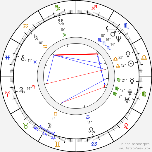 Elisabeth Shue birth chart, biography, wikipedia 2019, 2020