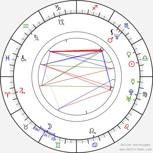 Elisabeth Shue astro natal birth chart, Elisabeth Shue horoscope, astrology