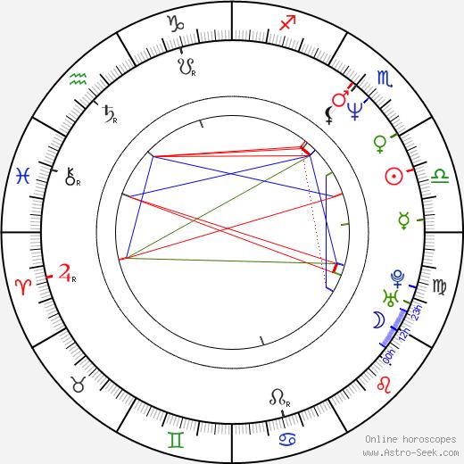 Hiro Kanagawa astro natal birth chart, Hiro Kanagawa horoscope, astrology