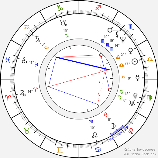 Igor Vernik birth chart, biography, wikipedia 2018, 2019