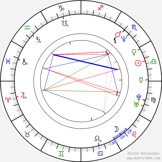 Igor Vernik astro natal birth chart, Igor Vernik horoscope, astrology