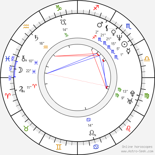 Jed Brophy birth chart, biography, wikipedia 2019, 2020