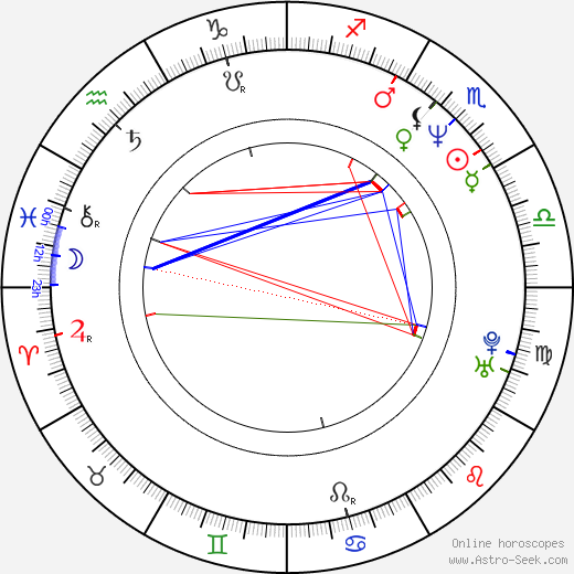 Jed Brophy astro natal birth chart, Jed Brophy horoscope, astrology