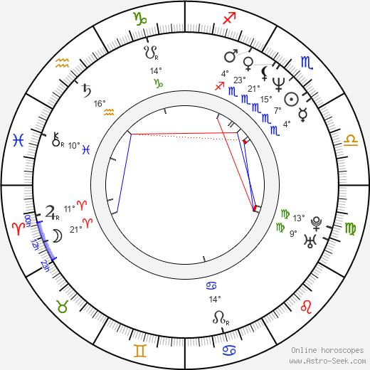 Johnny Marr birth chart, biography, wikipedia 2020, 2021