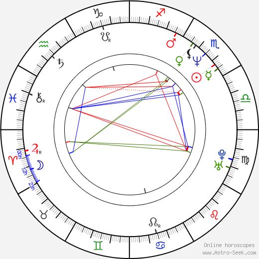 Johnny Marr birth chart, Johnny Marr astro natal horoscope, astrology