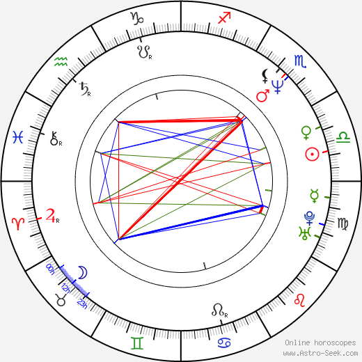 Laura Davies birth chart, Laura Davies astro natal horoscope, astrology