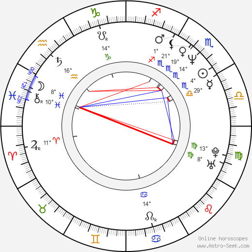 Lauren Holly birth chart, biography, wikipedia 2017, 2018