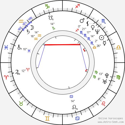 Natalie Merchant Биография в Википедии 2020, 2021