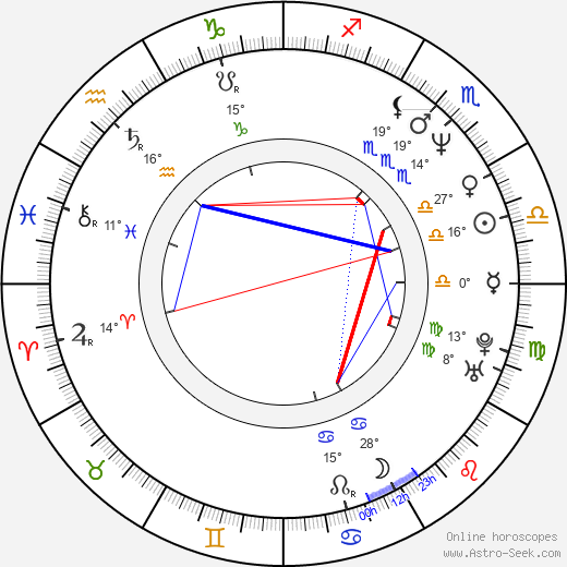 Omar Fierro birth chart, biography, wikipedia 2017, 2018