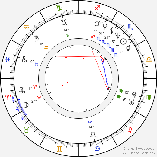 Rob Schneider birth chart, biography, wikipedia 2019, 2020