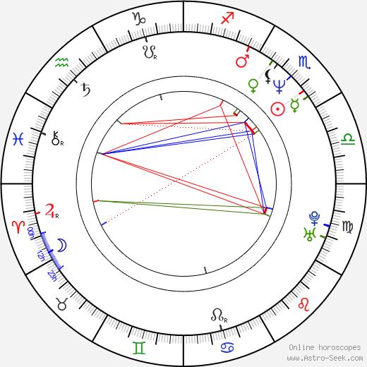 Rob Schneider astro natal birth chart, Rob Schneider horoscope, astrology