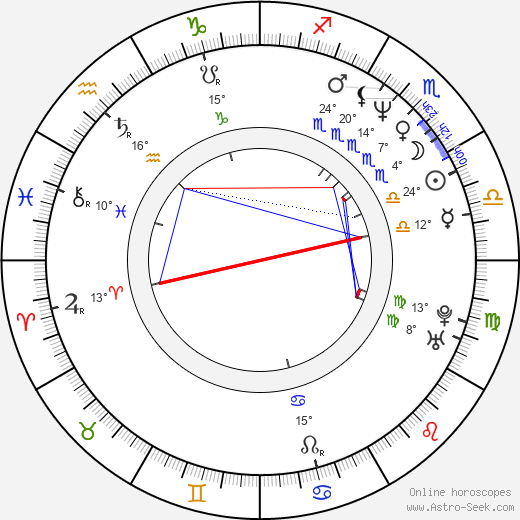 Tanja Kauerová birth chart, biography, wikipedia 2019, 2020