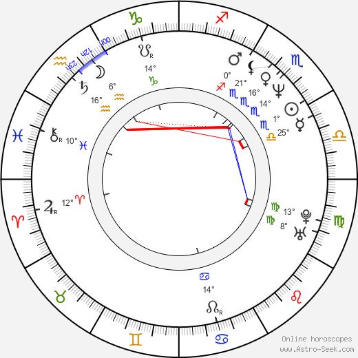 Tiffany Lamb birth chart, biography, wikipedia 2020, 2021